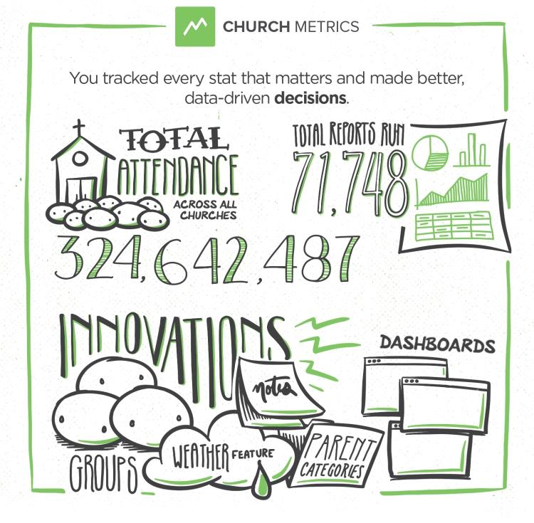 open-life-church-four